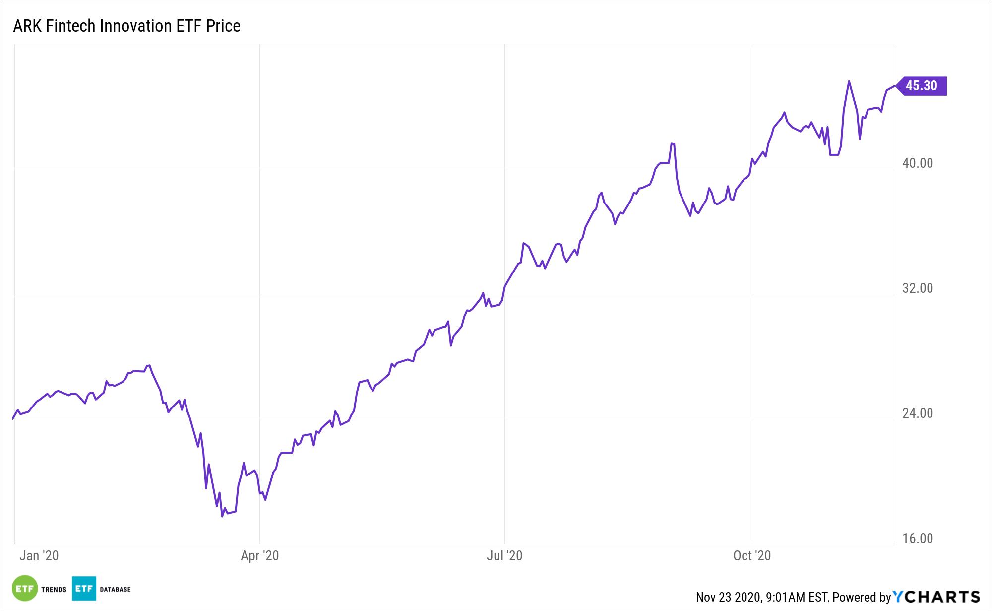 Geriausias bitcoin prekybos botas nemokamai, sat, dodge...