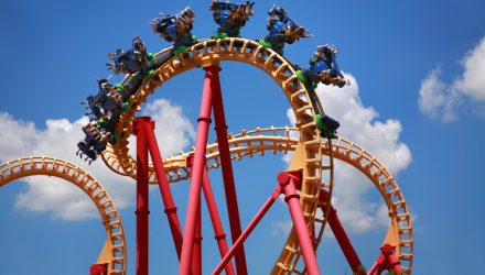 Are Gold Prices Headed for a Roller Coaster Ride This Week?