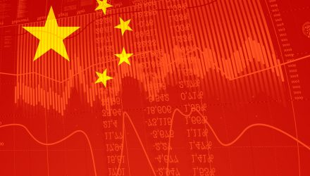 "Bet on a China Growth Surge with the ""GLCN"" ETF"