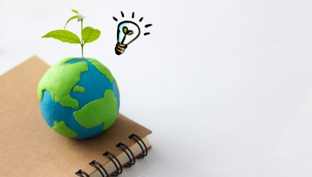 Building a Sustainable Core with the S&P 500 ESG Index
