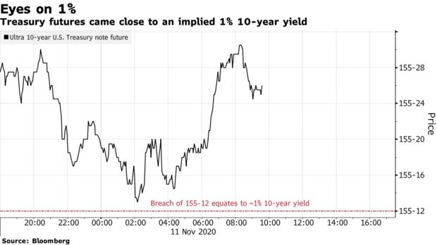 """Don't """"SHY"""" Away From Getting Short-Term Treasuries Exposure 1"""