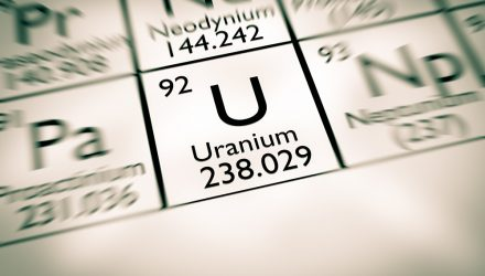 Forget Gold and Silver: Uranium ETFs Poised for Huge Returns