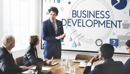 "Get Down to Business Development Companies with ""BIZD"""