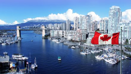 Is Canada Inadvertently Excluded from Your International Equity Allocation?