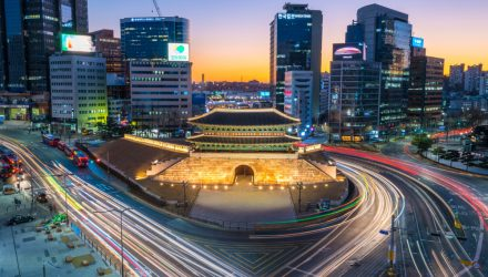 Is South Korea Crowding Your Emerging Markets Allocation?