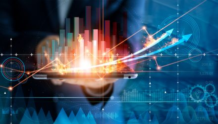 Market Moves: Charting Our Strategies, Looking Back At October 2020