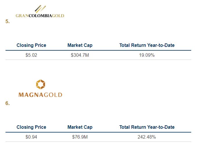 GranColombiaGold & MagnaGold