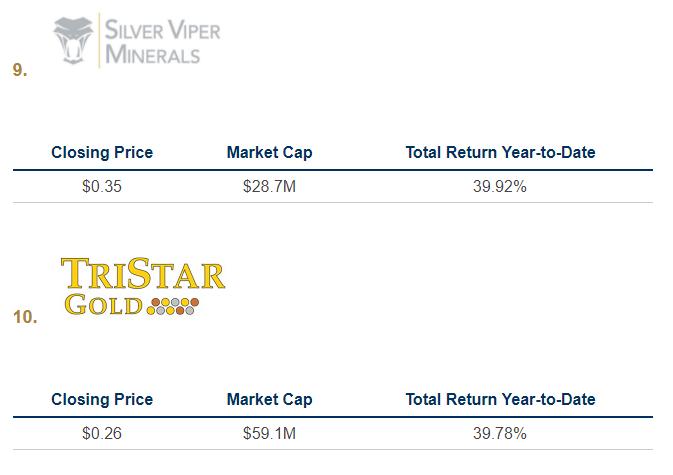 Silver Viper Minerals & TriStar Gold