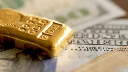 Soothe the Sensation of Inflation: The Gold OUNZ ETF