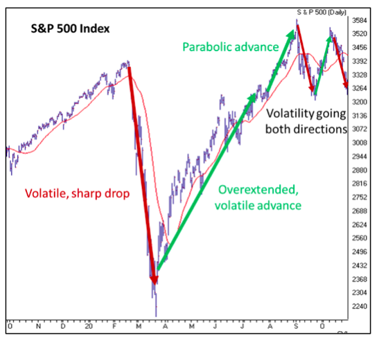 Source: AIQ Trading Expert Pro