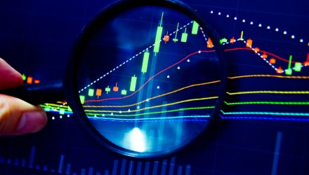 Stock ETFs Trade Mixed Despite Encouraging Vaccine Developments