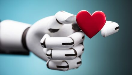 This Thematic ETF Shows That Robots Are Loved by Investors