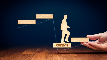 Three Important Implications Of Change In The Post-COVID World