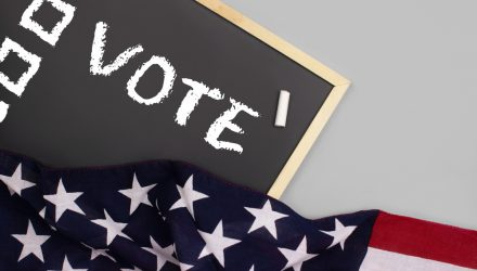 U.S. Stock ETF Focus on Election Day
