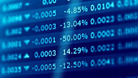 U.S. Stock ETFs Take a Pause as Coronavirus Cases Rise