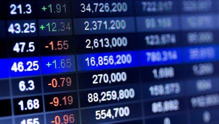 U.S. Stock ETFs Waver as Cyclicals Slip on Short-Term Concerns