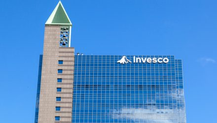 A Pair of Invesco ETFs for the Small Cap Exposure Investors Are Craving