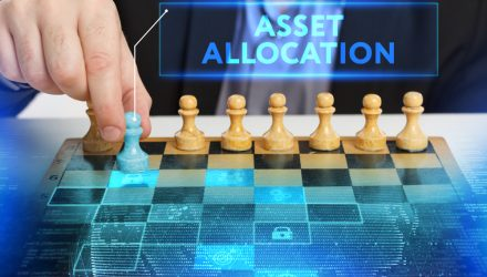 AdvisorShares Launches New Actively Managed ETFs, QPT, QPX