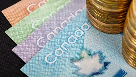 Aim For a Higher Canadian Dollar With the FXC ETF