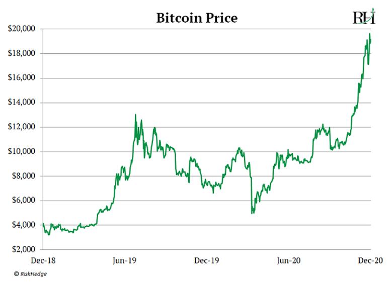 kaip parduoti bitcoin ebay