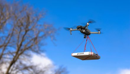 Drones x Food Delivery = An ETF Opportunity for the Ages