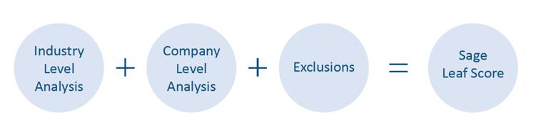 ESG Case Study Figure 6