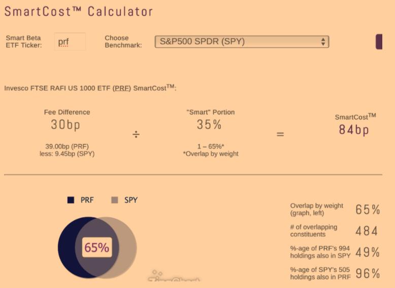 ETF Playlist Figure 5