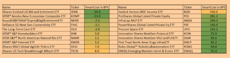 ETF Playlist Figure 6