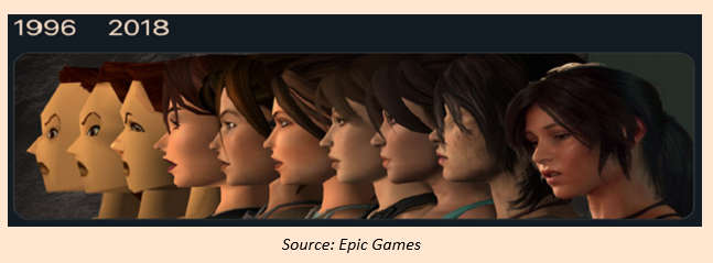 Epic Games Figure