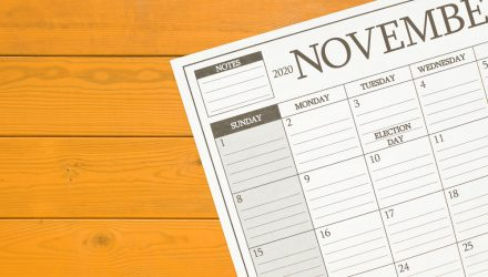 For Small-Cap ETFs like IWN, a November to Remember