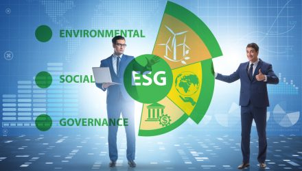 How the Growth of Sustainable Investing Has Investors Seeing Green
