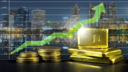 Is Gold, OUNZ ETF Poised to End 2020 on a Positive Note