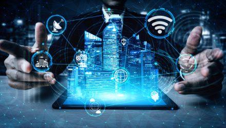 O'Shares' Internet ETF, OGIG, Pushes AUM Over Half A $Billion
