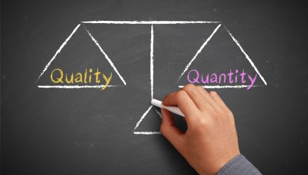 Quality over quantity: Building high quality equity portfolios