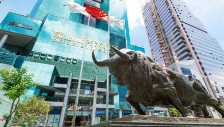 Rayliant Launches World's First China Active Equity ETF, 'RAYC'