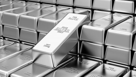 Silver ETFs Surge As Industrial Metal Outperforms