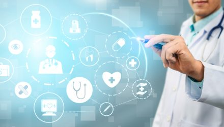 The BTEC ETF: Access to Consistent Healthcare Innovation