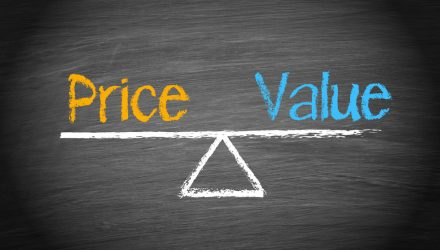 The QARP ETF: Don't Sacrifice Value for Quality