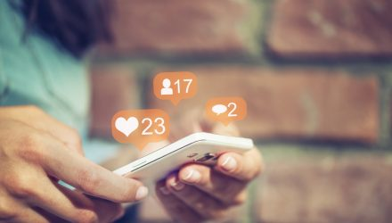 The SOCL ETF: Social Distancing through Social Media