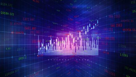 U.S. Stock ETFs Slip on the Last Trading Session of 2020