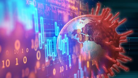U.S. Stock ETFs Waver on Covid-19, Weakening Economic Data Concerns