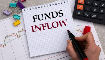 3 iShares Bond ETFs Seeing Strong Inflows to Start 2021