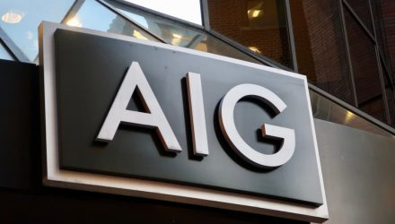 AIG Earnings Propelling Solid Gains for the Invesco KBWP ETF