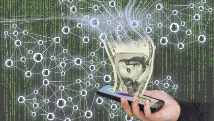 Digital Wallets: A Generational Opportunity for Fintech Investors