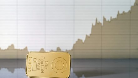 Gold Prices Are Set to Move. Get Ready with the SGDJ ETF