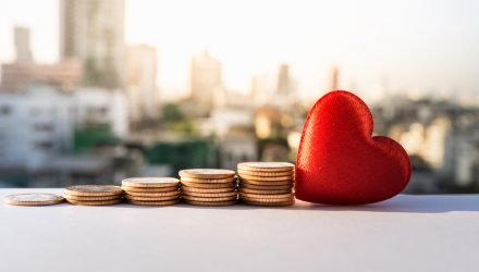 IndexIQ and American Heart Association Introduce ESG ETF, 'HART'