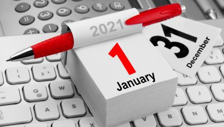 January 2021 Update on the U.S. Economy
