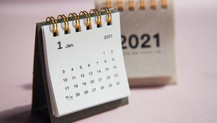 January Could Be a Good Month for Stock ETFs