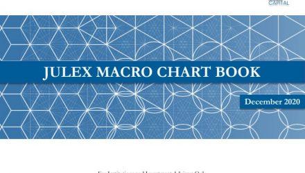 Julex Capital Macro Chart Book - December 2020