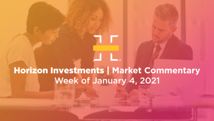 Top 2021 Themes: Horizon Investments' New Year Special Report